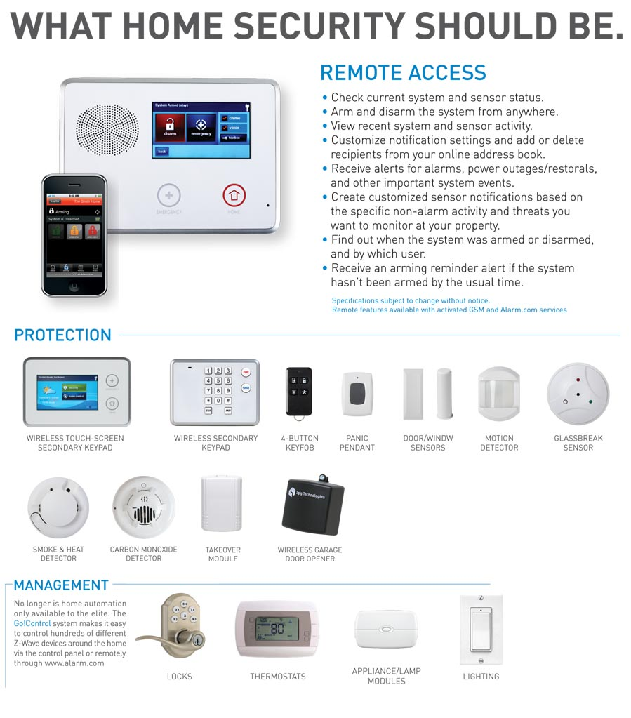smarter security, remote monitoring, wireless, smart phone
